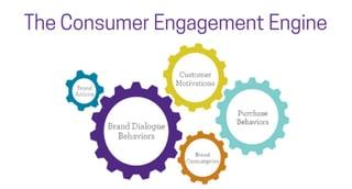 consumer engagement engine.jpg